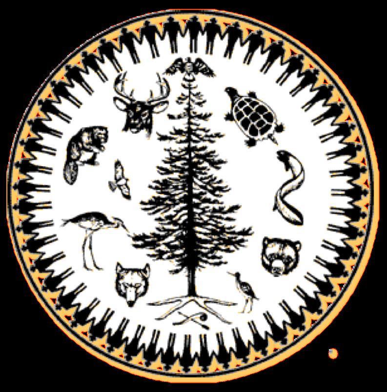 Native American Indian Animal Symbols